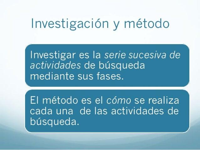 Investigación y métodoInvestigar es la serie sucesiva deactividades de búsquedamediante sus fases.El método es el cómo se ...
