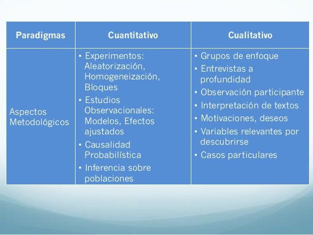 Ante las características de las epistemologíasaceptadas actualmente para todas lasciencias; las diferencias básicas desapa...
