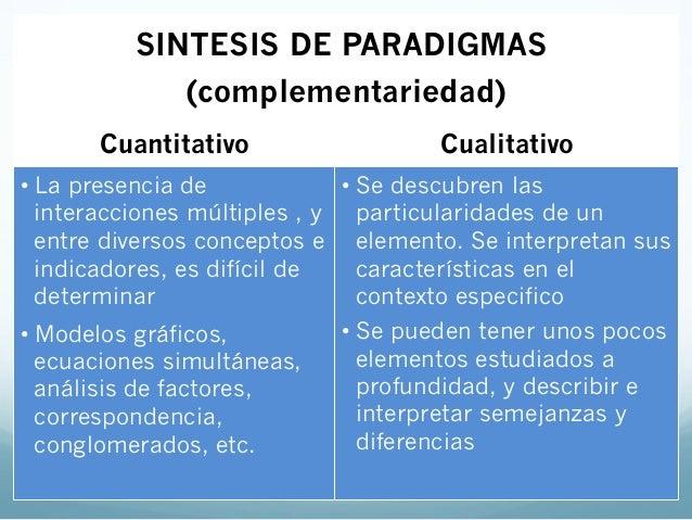 SINTESIS DE PARADIGMAS(complementariedad)Cuantitativo Cualitativo•Las conclusionesestadísticas son parapromedios o propor...