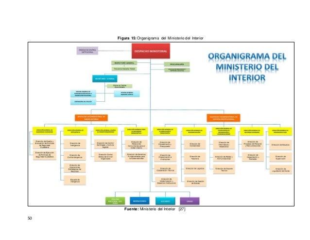 Proyecto de tesis polic a de transito del per for Ministerio del interior web