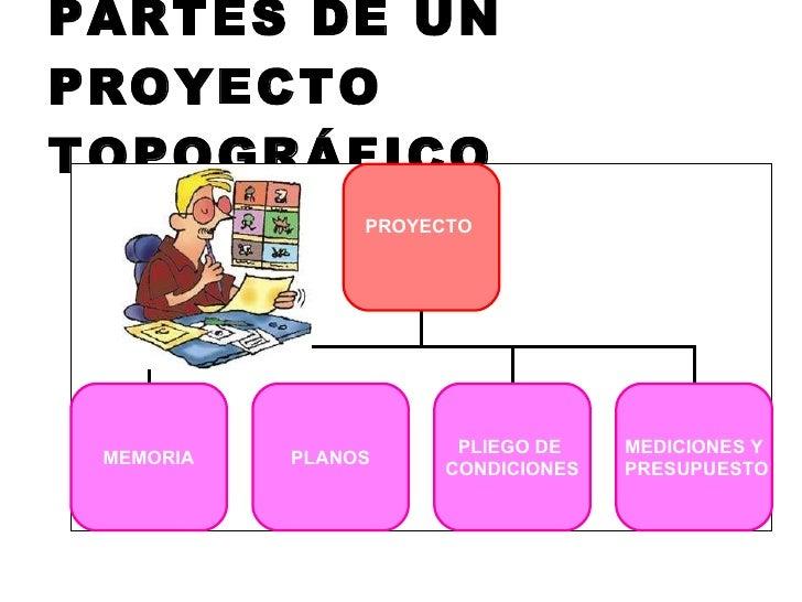 PARTES DE UN PROYECTO TOPOGRÁFICO PROYECTO   MEMORIA PLIEGO DE  CONDICIONES MEDICIONES Y PRESUPUESTO PLANOS