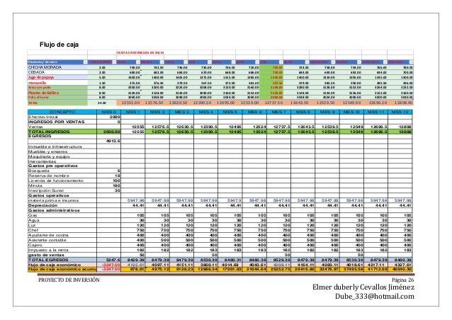 Planfiicacion de presupuesto de un restaurante - Presupuesto cocina nueva ...