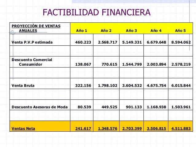 0178c446e70 ... 74. FACTIBILIDAD FINANCIERA PROYECCIÓN DE VENTAS ...