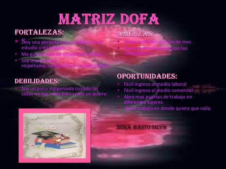 Matriz dofa<br />Fortalezas:      <br />Soy una persona responsable con mi estudio y mi trabajo.<br />Me gusta hacer las c...