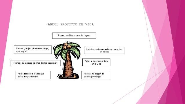 ARBOL PROYECTO DE VIDA