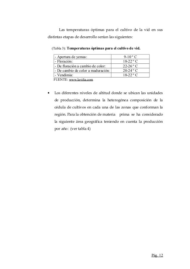 Las temperaturas óptimas para el cultivo de la vid en susdistintas etapas de desarrollo serían las siguientes:(Tabla 3): T...