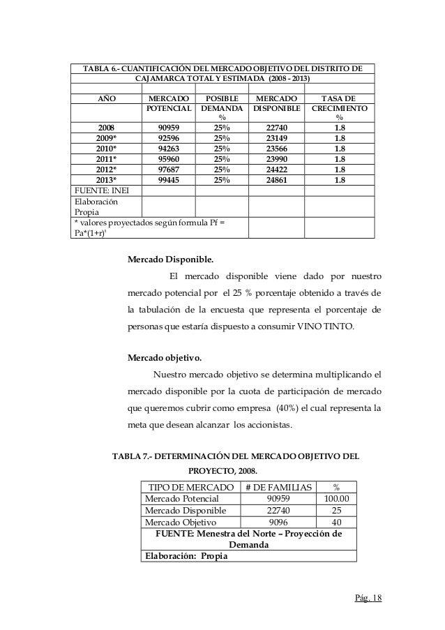 TABLA 6.- CUANTIFICACIÓN DEL MERCADO OBJETIVO DEL DISTRITO DECAJAMARCA TOTAL Y ESTIMADA (2008 - 2013)AÑO MERCADO POSIBLE M...