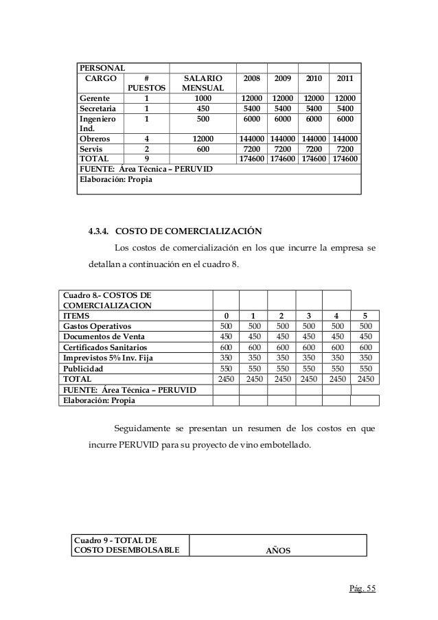 PERSONALCARGO #PUESTOSSALARIOMENSUAL2008 2009 2010 2011Gerente 1 1000 12000 12000 12000 12000Secretaria 1 450 5400 5400 54...