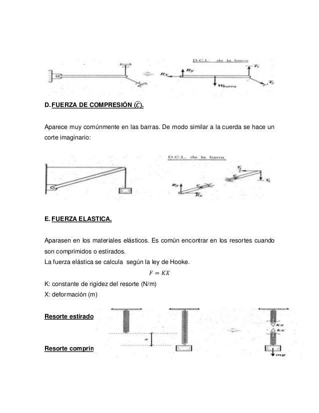 D. FUERZA DE COMPRESIÓN ( ). Aparece muy comúnmente en las barras. De modo similar a la cuerda se hace un corte imaginario...