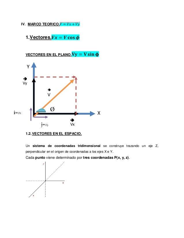IV. MARCO TEORICO. 1.Vectores. VECTORES EN EL PLANO. 1.2.VECTORES EN EL ESPACIO. Un sistema de coordenadas tridimensional ...