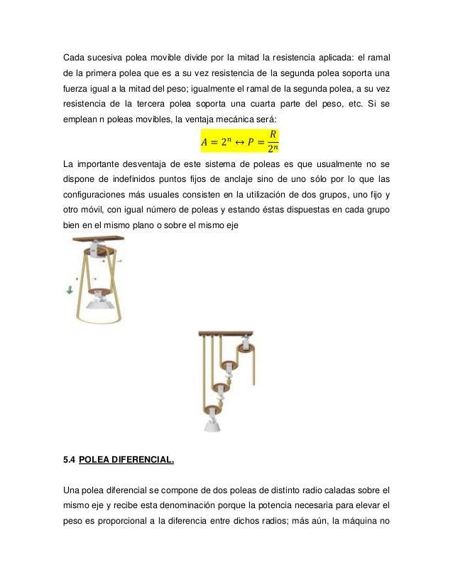 Cada sucesiva polea movible divide por la mitad la resistencia aplicada: el ramal de la primera polea que es a su vez resi...