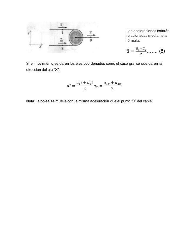 """Si el movimiento se da en los ejes coordenados como el caso grafico que da en la dirección del eje """"X"""": Nota: la polea se ..."""