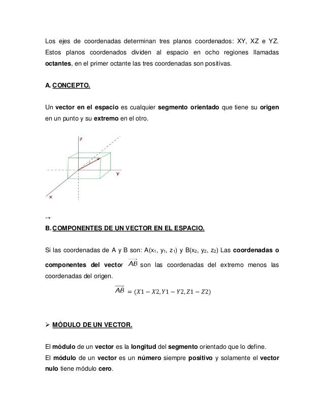 Los ejes de coordenadas determinan tres planos coordenados: XY, XZ e YZ. Estos planos coordenados dividen al espacio en oc...