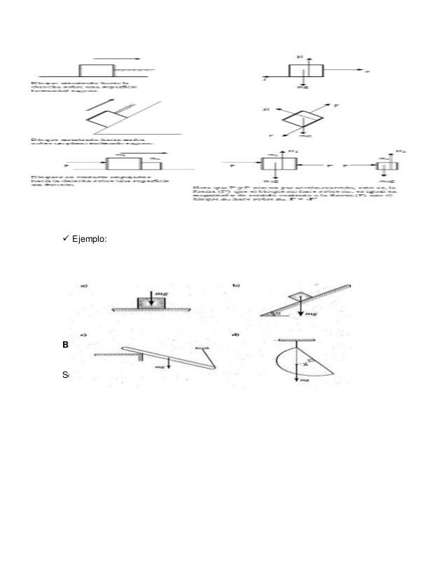  Ejemplo: B. CUERDAS TENSAS. Se hace un corte imaginario y se grafican las fuerzas internas tensión (T).