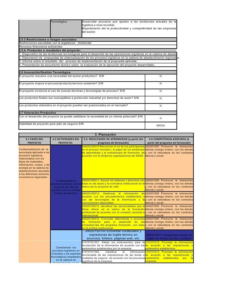 Proyecto dolca(1) Slide 2