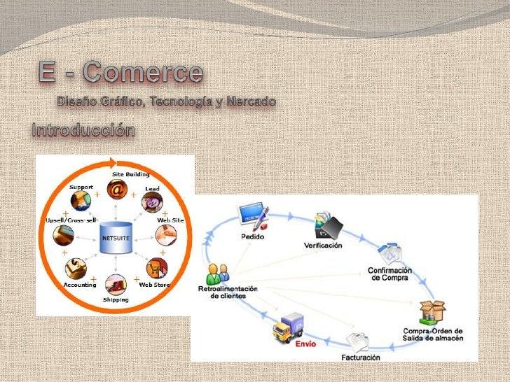 E - Comerce<br />Diseño Gráfico, Tecnología y Mercado<br />Introducción<br />