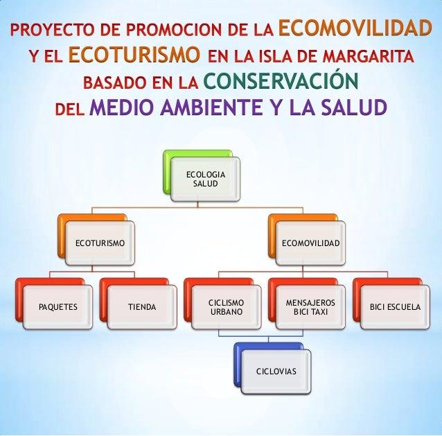 ECOMOVILIDAD      ECOTURISMO                    CONSERVACIÓN           MEDIO AMBIENTE Y LA SALUD                          ...
