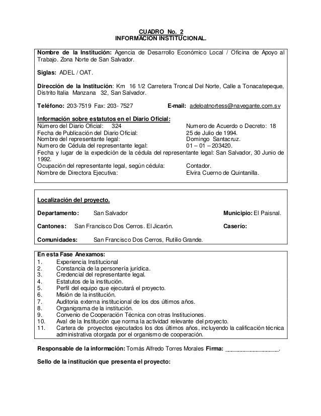 CUADRO No. 2 INFORMACION INSTITUCIONAL. Nombre de la Institución: Agencia de Desarrollo Económico Local / Oficina de Apoyo...