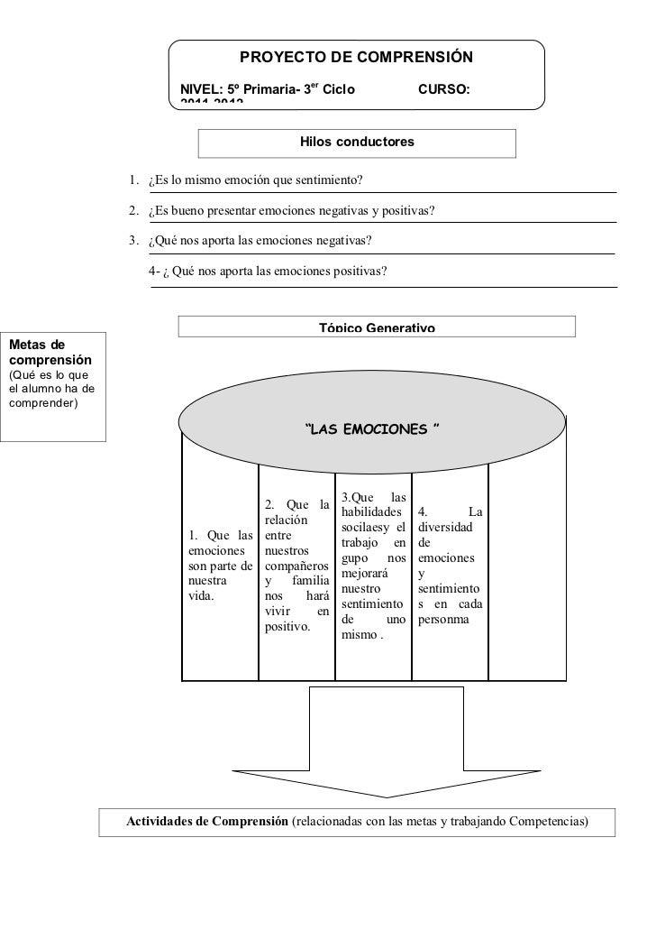 PROYECTO DE COMPRENSIÓN                           NIVEL: 5º Primaria- 3er Ciclo                 CURSO:                    ...