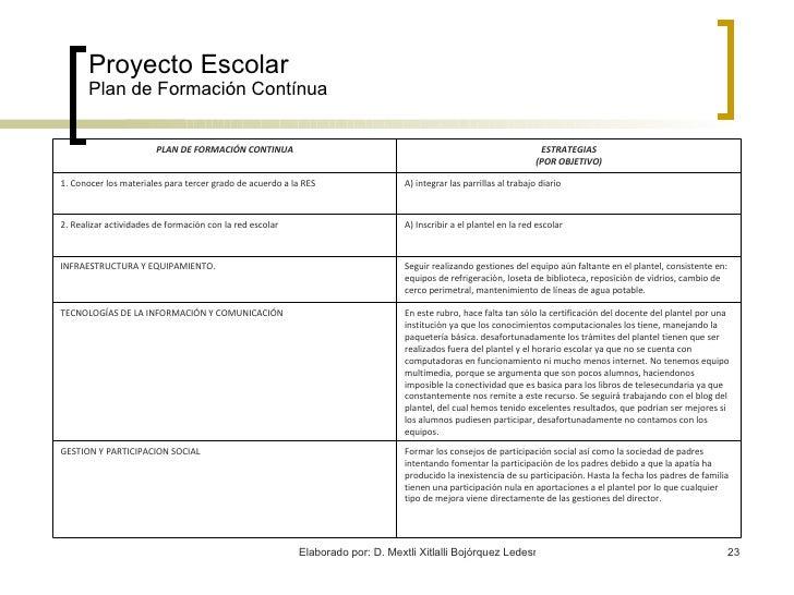 proyecto escolar 2009 2010