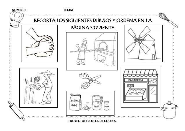 Proyecto escuela de cocina fichas y otros recursos - Pasos a seguir para construir una casa ...