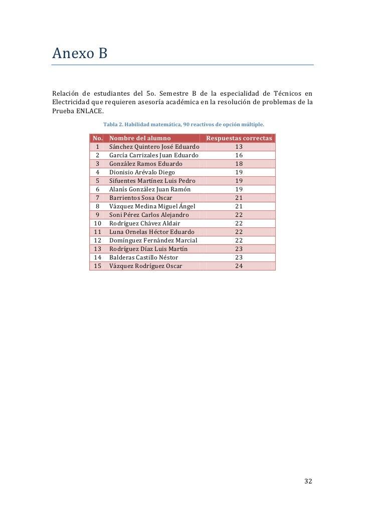 Index php also 1972439 Un Muerto Y Tres Heridos En Accidente En Leon furthermore Cafarelli besides 34 Altair Jarabo further Swanner. on oscar meza hernandez