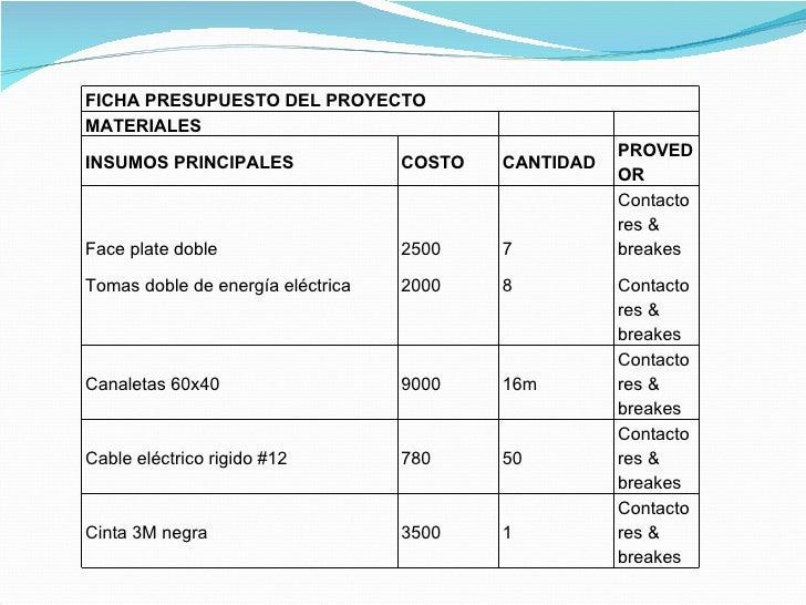 Proyecto final for Ejemplo de presupuesto instalacion geotermica chalet