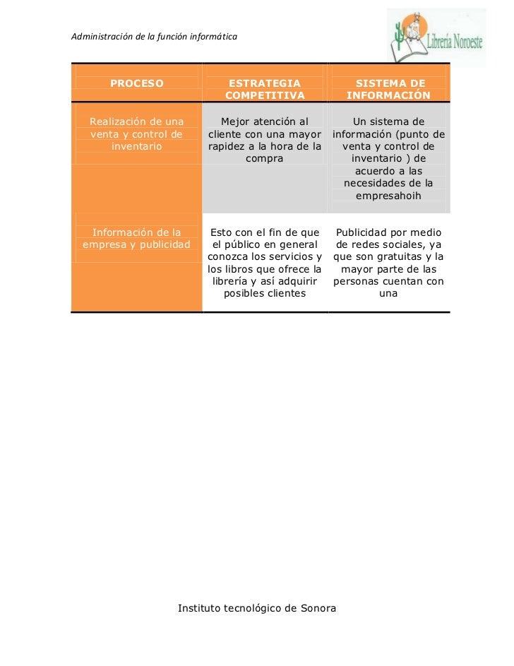 Administración de la función informática         PROCESO                      ESTRATEGIA              SISTEMA DE          ...
