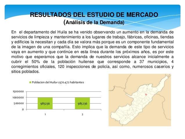 RESULTADOS DEL ESTUDIO DE MERCADO (Análisis de la Demanda) En el departamento del Huila se ha venido observando un aumento...