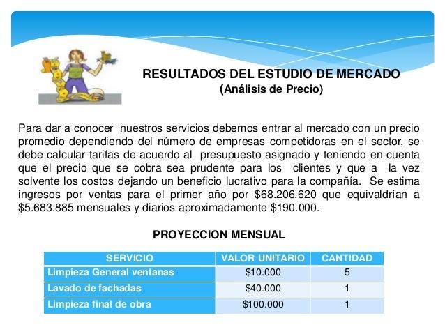 RESULTADOS DEL ESTUDIO DE MERCADO (Análisis de Precio) Para dar a conocer nuestros servicios debemos entrar al mercado con...