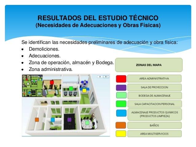 RESULTADOS DEL ESTUDIO TÉCNICO (Necesidades de Adecuaciones y Obras Físicas) Se identifican las necesidades preliminares d...