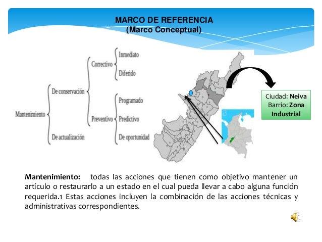 MARCO DE REFERENCIA (Marco Conceptual)  Ciudad: Neiva Barrio: Zona Industrial  Mantenimiento: todas las acciones que tiene...