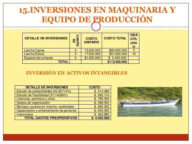 15.INVERSIONES EN MAQUINARIA Y      EQUIPO DE PRODUCCIÓN                                                                  ...