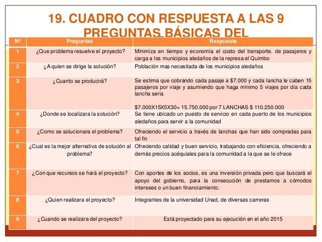 19. CUADRO CON RESPUESTA A LAS 9Nº                        PREGUNTAS BÁSICAS DEL                  Preguntas                ...