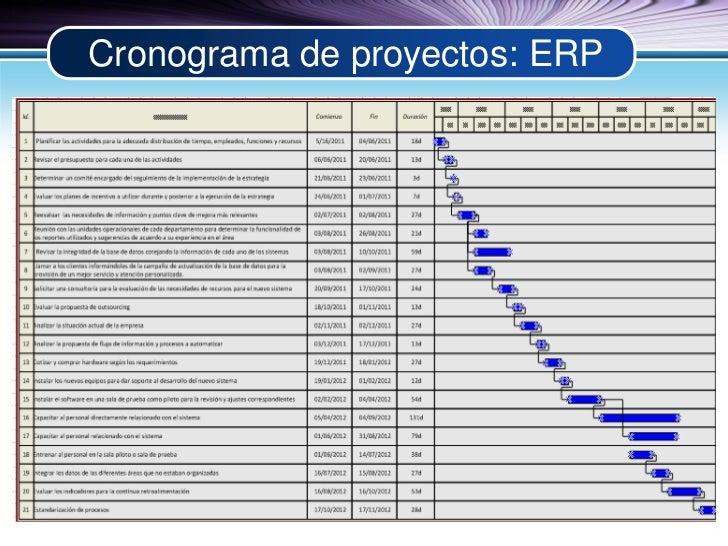 Como hacer un cronograma en excel capacitate cronograma for Cronograma de pagos ministerio del interior