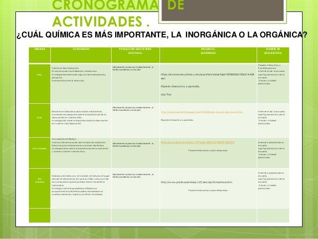 CRONOGRAMA DE ACTIVIDADES . SEMANA ACTIVIDADES POBLACIÓN QUE SE VERÁ AFECTADA. RECURSOS, MATERIALES. FUENTES DE ADQUISICIÓ...