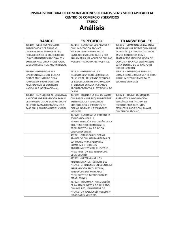 INSFRAESTRUCTURA DE COMUNICACIONES DE DATOS, VOZ Y VIDEO APLICADO AL CENTRO DE COMERCIO Y SERVICIOS 773907 Análisis BÁSICO...