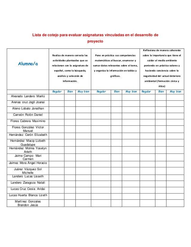 Proyecto geografia deysi for Proyecto para una cantina escolar