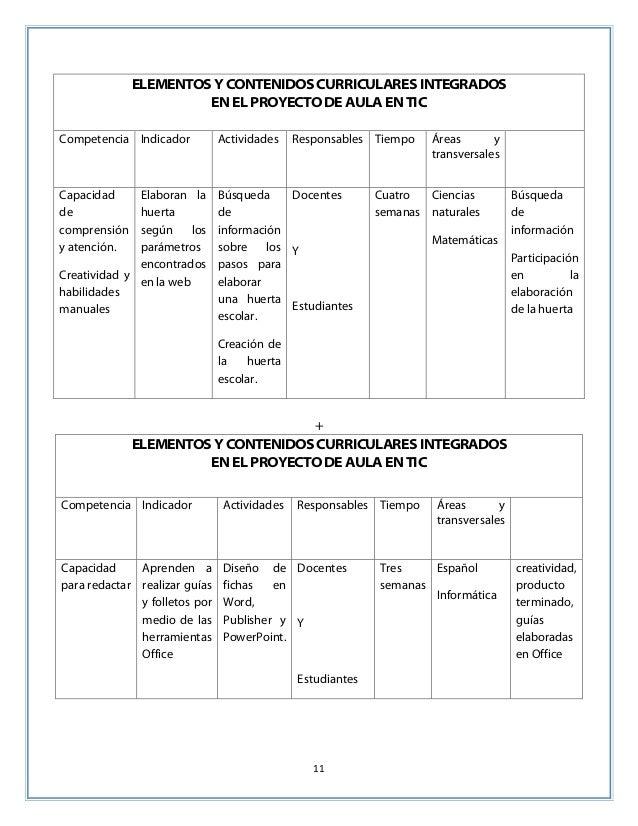 11 ELEMENTOS Y CONTENIDOS CURRICULARES INTEGRADOS EN EL PROYECTO DE AULA EN TIC Competencia Indicador Actividades Responsa...
