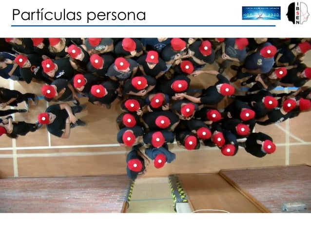 Partículas persona