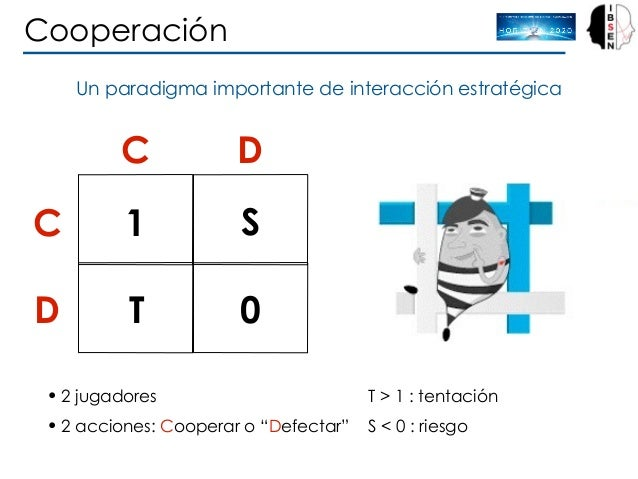 """Cooperación Un paradigma importante de interacción estratégica DC C D 1 S 0T • 2 jugadores • 2 acciones: Cooperar o """"Defec..."""