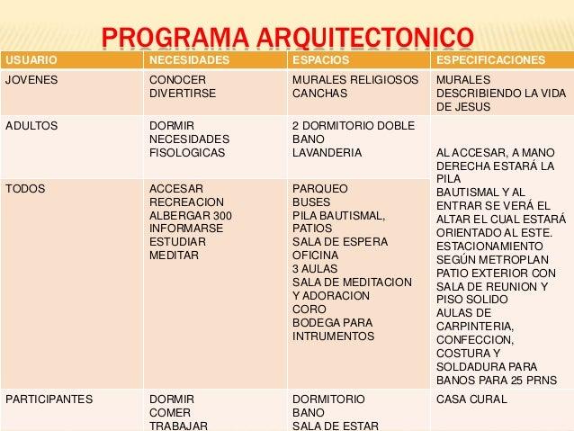 Proyecto iglesia for Ejemplo de programa de necesidades arquitectura