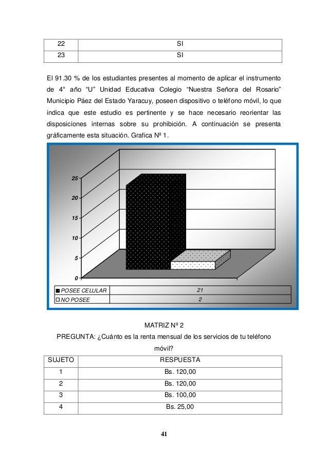 """41 22 SI 23 SI El 91.30 % de los estudiantes presentes al momento de aplicar el instrumento de 4° año """"U"""" Unidad Educativa..."""