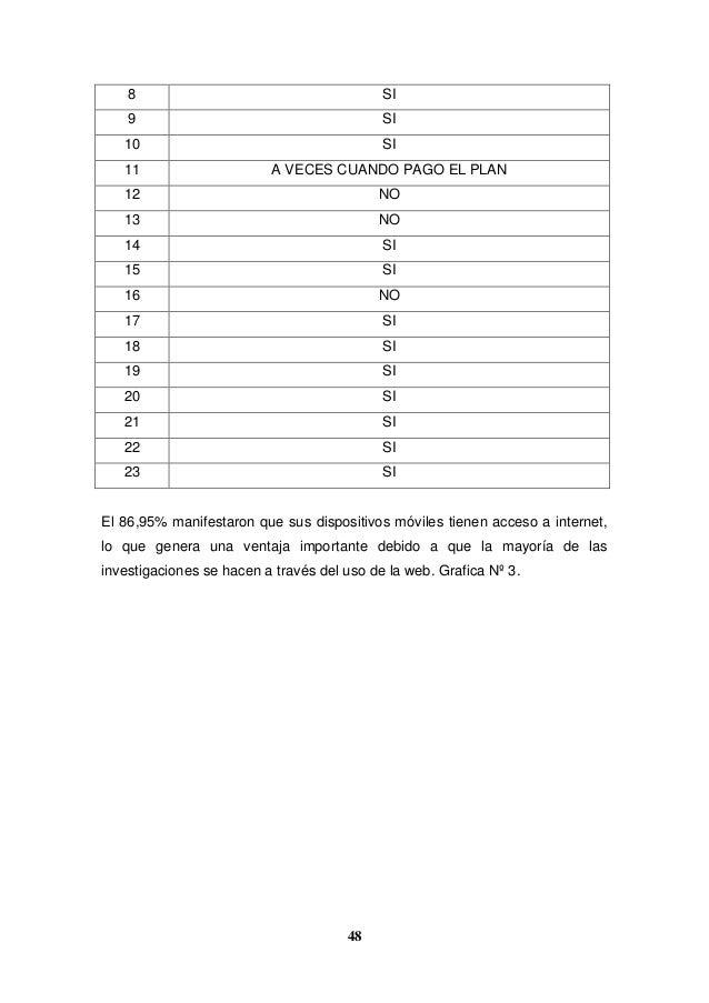 48 8 SI 9 SI 10 SI 11 A VECES CUANDO PAGO EL PLAN 12 NO 13 NO 14 SI 15 SI 16 NO 17 SI 18 SI 19 SI 20 SI 21 SI 22 SI 23 SI ...