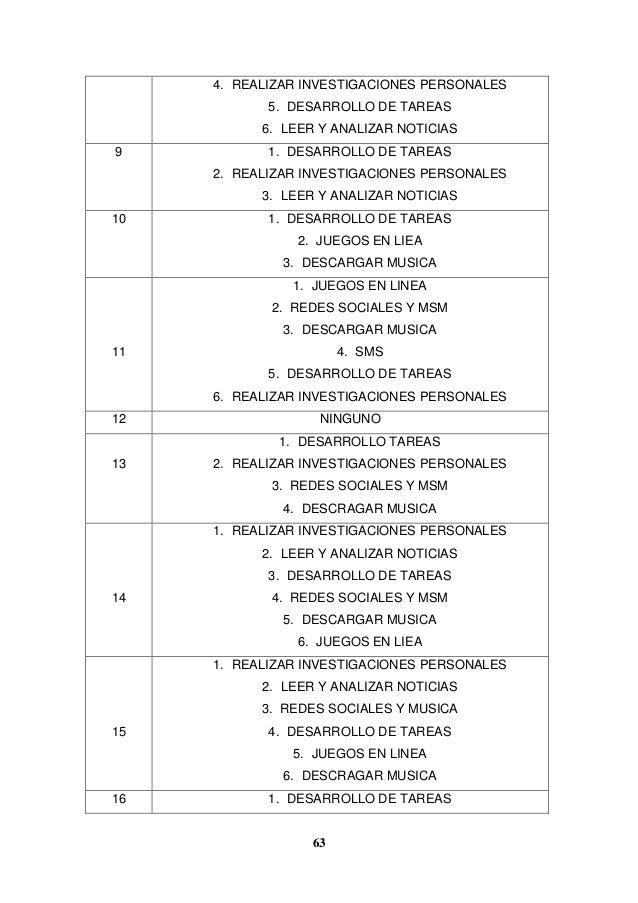 63 4. REALIZAR INVESTIGACIONES PERSONALES 5. DESARROLLO DE TAREAS 6. LEER Y ANALIZAR NOTICIAS 9 1. DESARROLLO DE TAREAS 2....