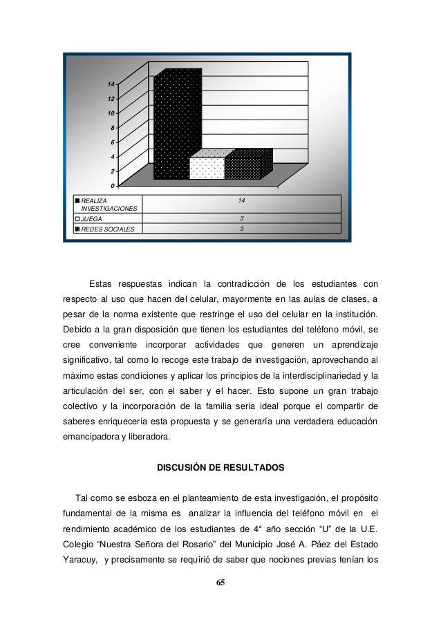 65 0 2 4 6 8 10 12 14 REALIZA INVESTIGACIONES 14 JUEGA 3 REDES SOCIALES 3 Estas respuestas indican la contradicción de los...