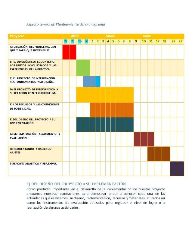 Aspecto temporal: Planteamiento del cronograma. F) DEL DISEÑO DEL PROYECTO A SU IMPLEMENTACIÓN. Como producto importante e...