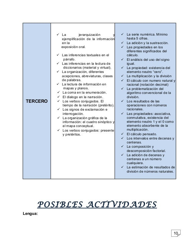 10  TERCERO   La jerarquización y  ejemplificación de la información  en la  exposición oral.   Las inferencias textuale...