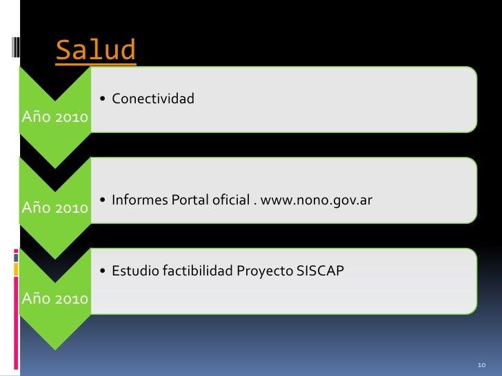 Salud           • ConectividadAño 2010Año 2010 • Informes Portal oficial . www.nono.gov.ar           • Estudio factibilida...