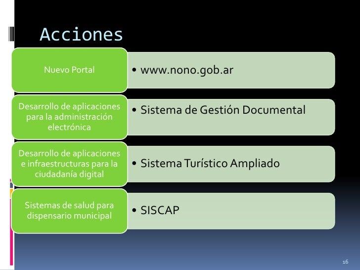Acciones      Nuevo Portal           • www.nono.gob.arDesarrollo de aplicaciones   • Sistema de Gestión Documental para la...